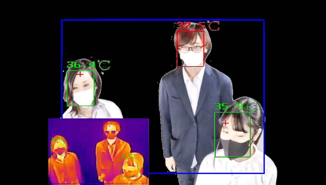 顔認識のイメージ