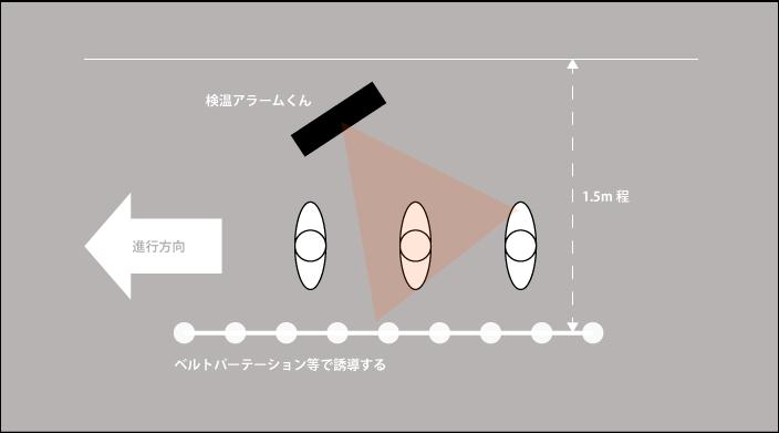 設置イメージ1