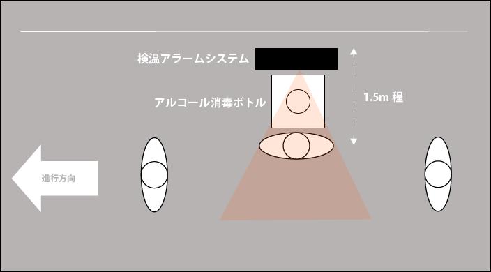 設置イメージ2